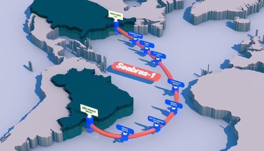 Seaborn agrega capacidad a cable Sudamérica-EE.UU.