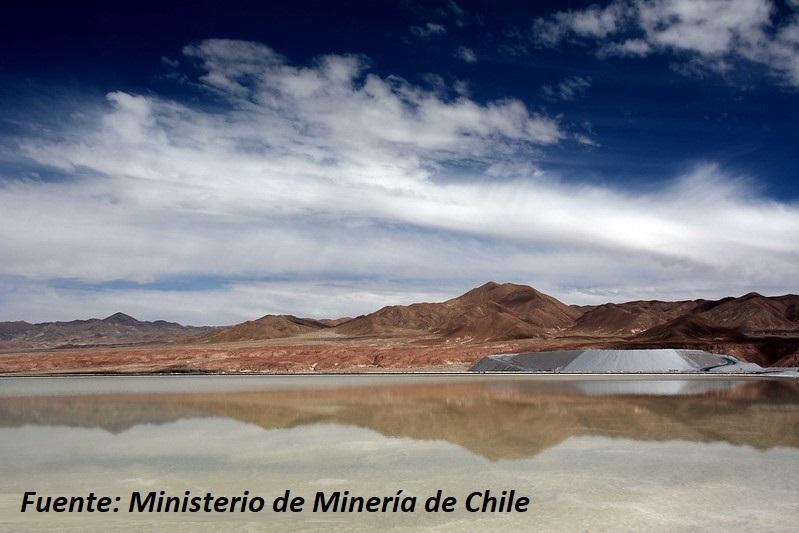 Snapshot: Lithium M&A in Latin America