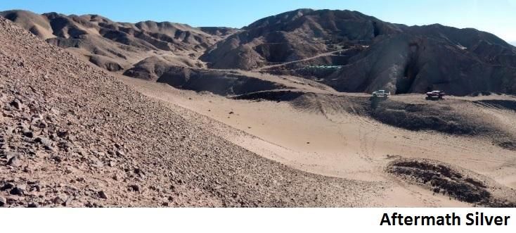 Panorama de mineras júnior