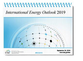 International Energy Outlook 2019 proyecta un aumento de casi el 50% en el uso de energía mundial para 2050, liderado por el crecimiento en Asia