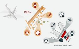 Aeropuerto mexicano de Santa Lucía supera gran escollo