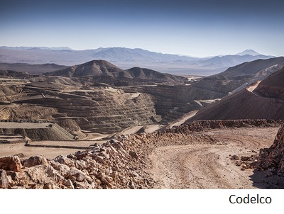 Codelco to suspend around 15,000 subcontractors due to COVID-19