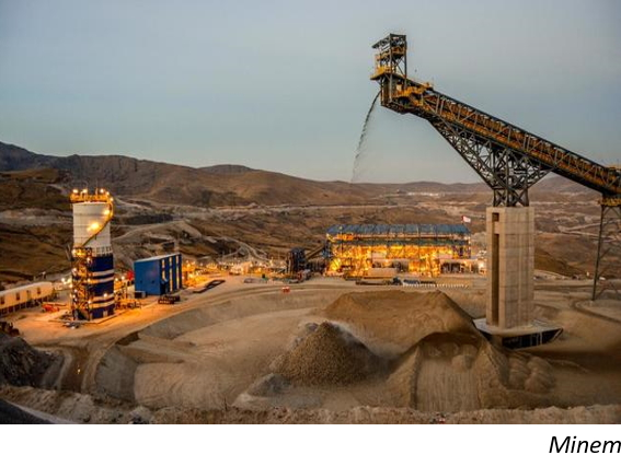 Peru mining production and investment drop amid pandemic