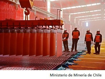 The issues detrimental to Chile's mining competitiveness