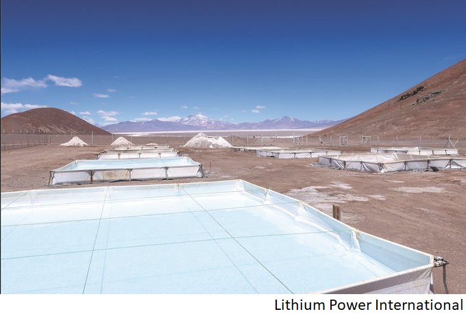Three lithium companies struggling with COVID-19