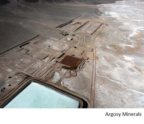 Argosy planea expandir proyecto de litio Rincón