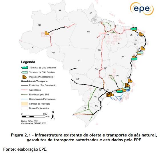 Un vistazo a los proyectos de gasoductos en Brasil