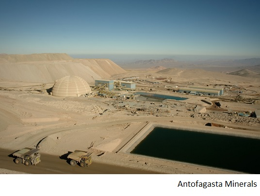 Snapshot: The net zero targets of Chile's miners