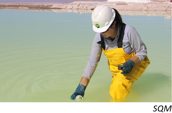 Falling lithium prices add strain to SQM expansion plans