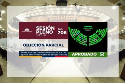 Asamblea de Ecuador enviará al Registro Oficial reformas a la Ley de Energía Eléctrica