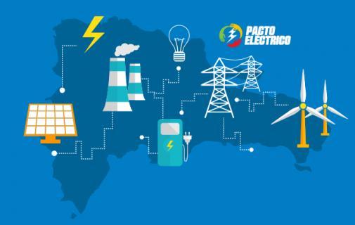 Dominican Republic renewable energy watch