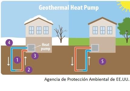 Uruguay lanza convocatoria para proyectos de geotermia de baja entalpía