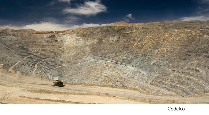 Codelco sustains 85% pre-tax profit blow due to COVID-19