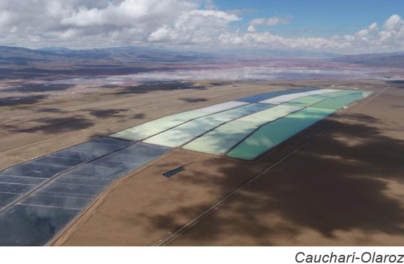 COVID-19 puts a dent in LatAm lithium ambitions