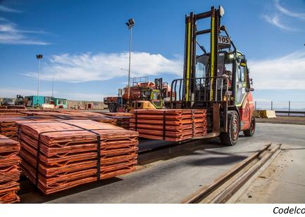 Compromiso chino con neutralidad de carbono podría acelerar déficit del mercado del cobre