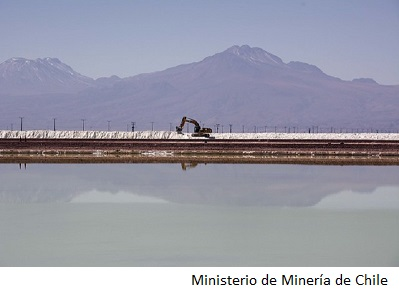 235,000t of lithium carbonate forecast to be lost this year