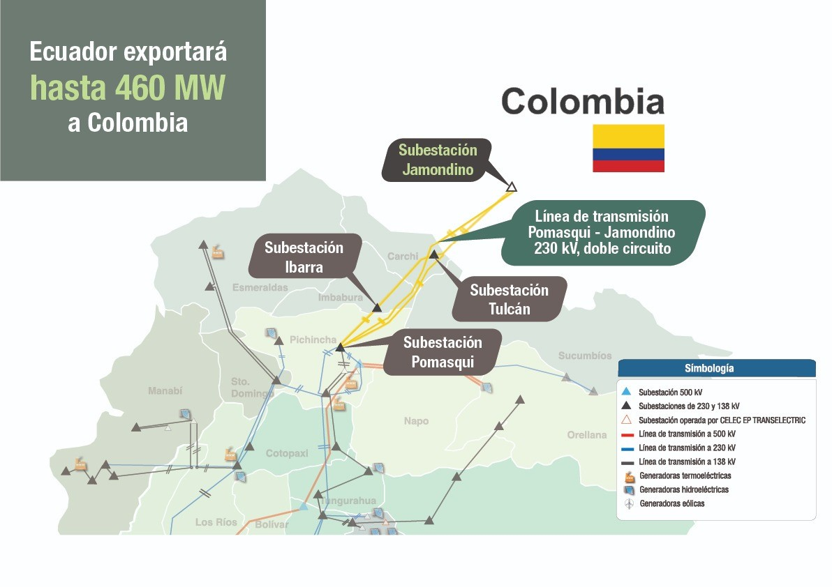 CELEC EP carried out works on the Pomasqui - Jamondino transmission line to increase the export of energy to Colombia