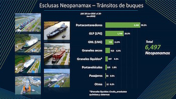 GUPC's Panama Canal contract is about to expire