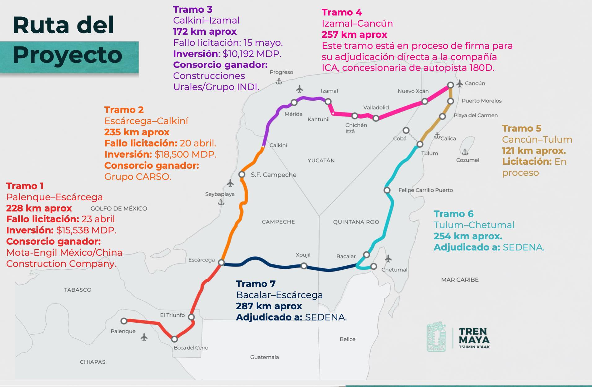 Mexico to relaunch Maya train stretch 5 tender early October