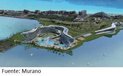Bajo la lupa: la mayor inversión turística de México en 30 años