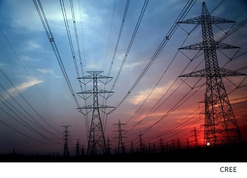 Further tweaks tabled for Honduras power framework