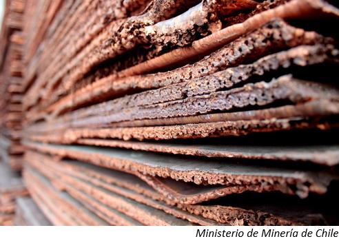 Cómo China podría modificar su demanda de cobre