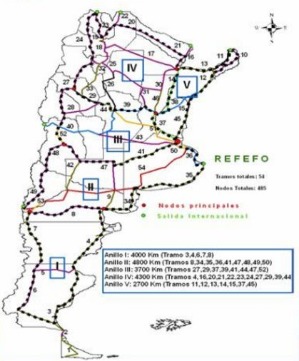 Argentina's top 3 telecom infra projects