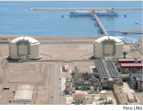 Peru LNG export price falls by half