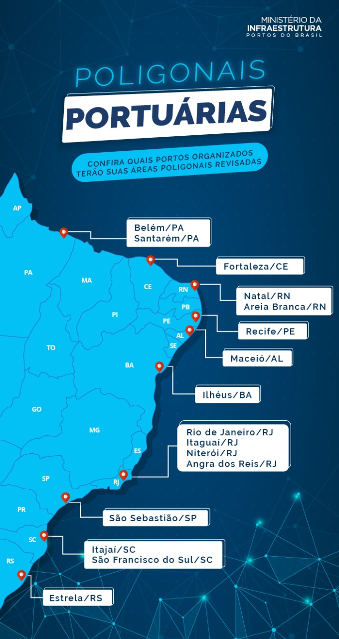 Land areas of Brazilian ports to come under review