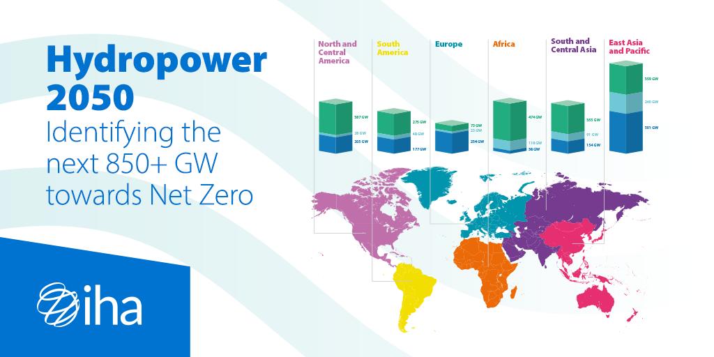 Informe identifica una brecha de 300 GW en energía hidroeléctrica necesaria para limitar el calentamiento global
