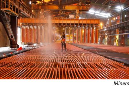 Copper rebound masks 'high production risks'