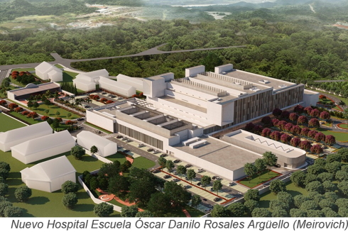 COVID-19: How prepared are Central America's hospitals?