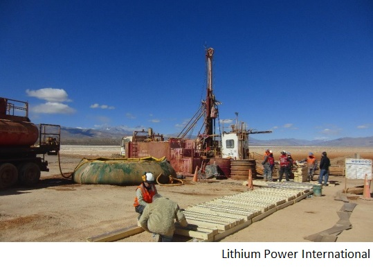 Snapshot: Chile's US$560mn Maricunga lithium project