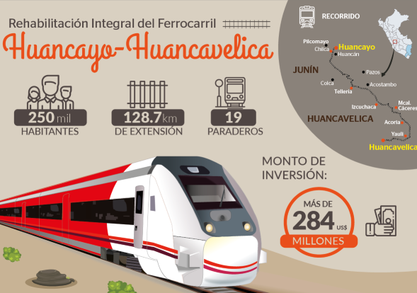Peru to award US$284mn rail project in December