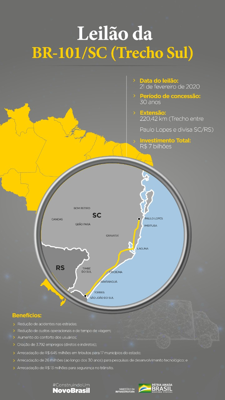Brazil awards first highway concession of the year