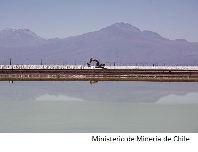 Recuperación del mercado de litio comenzará el 4T