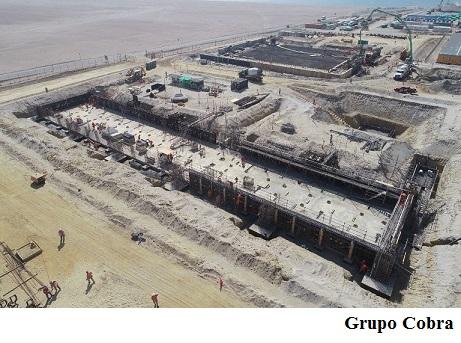 Spotlight: 6 desalination plants advancing in Chile
