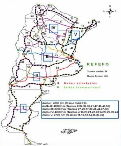 Argentina prepara nueva expansión de red troncal de fibra