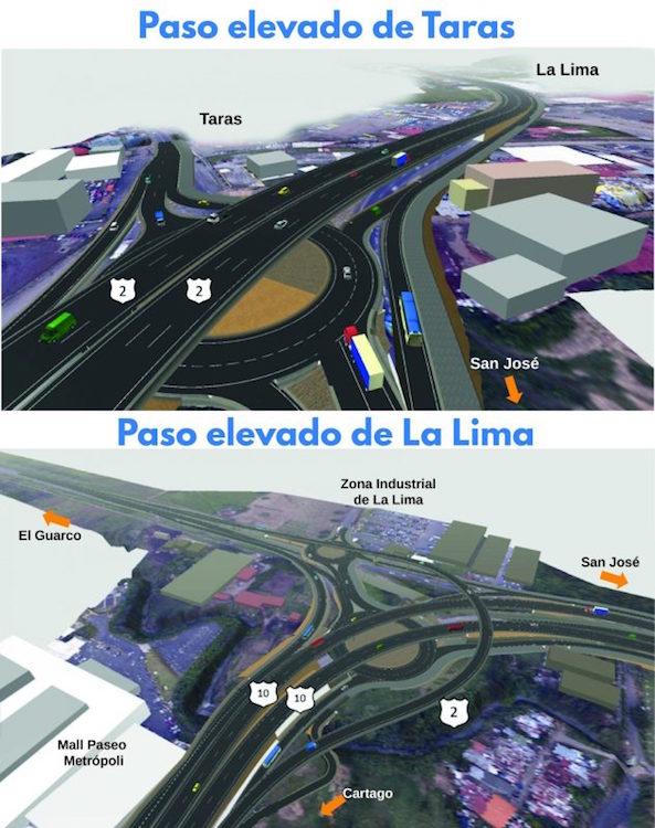 Costa Rica receiving bids for overpass contract