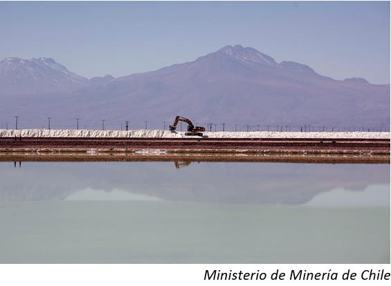 Instituto de Tecnologías Limpias planificado por Chile se enfrenta a un futuro incierto