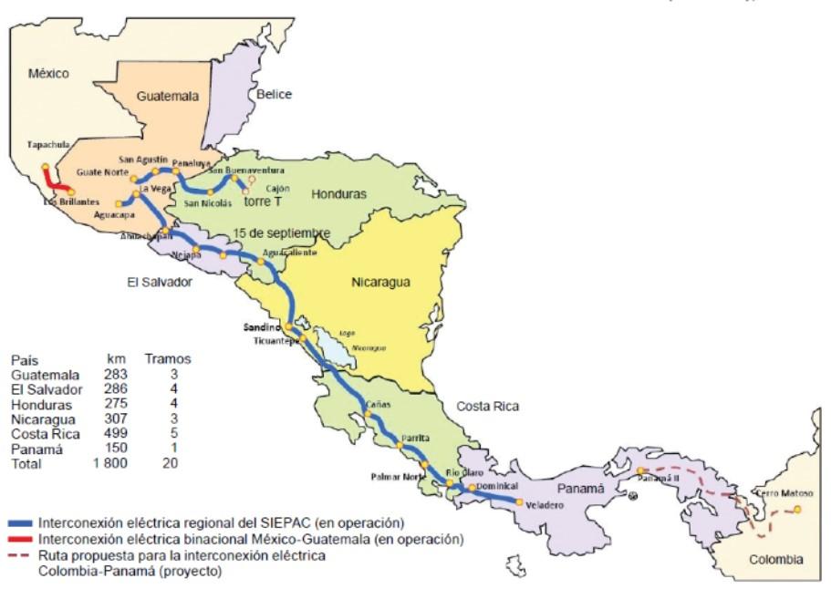 Radiografía al intercambio de electricidad en Centroamérica