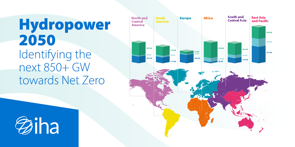 Report identifies 300 GW gap in hydropower needed to limit global warming