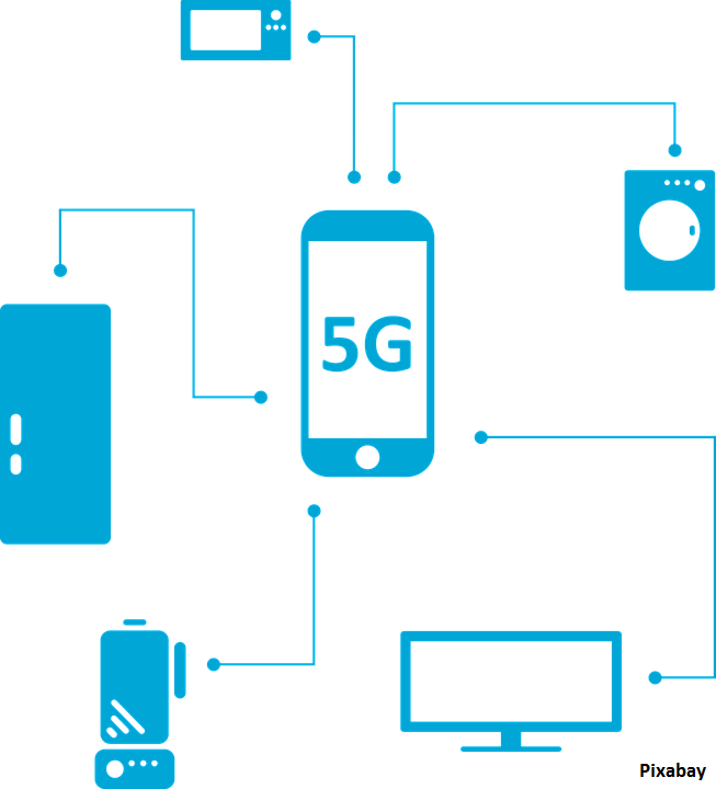 América Móvil to launch its first 5G networks in 3Q20