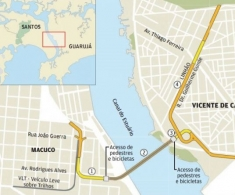 Brazil Infra Watch: Santos concessions, Santos-Guarujá link, Dersa dissolution